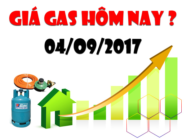 Báo giá Gas - Bảng giá Gas hôm nay